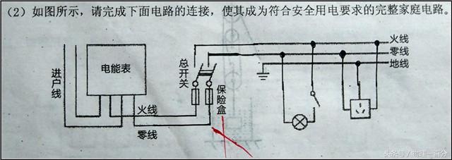 正确的家庭电路安装图