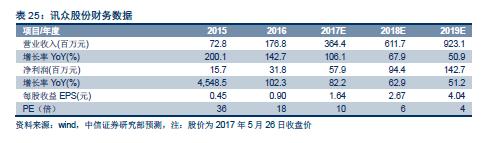 亮马组合周报第8期20170602—二级组合4-5月累积超额收益率6.4
