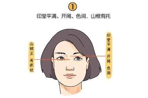 隆鼻是隆山根还是隆鼻梁?