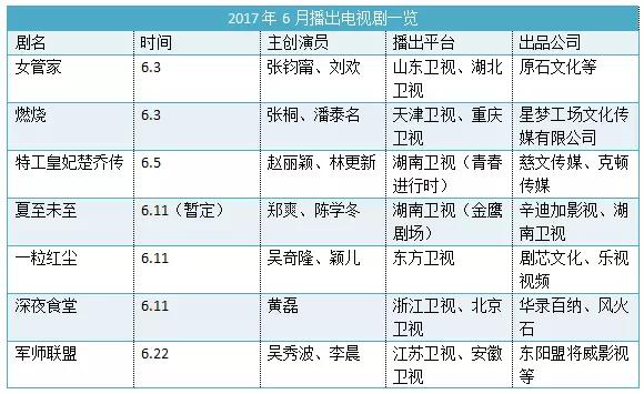 6月大剧前瞻:4亿投资的《军师联盟》PK《楚乔传》