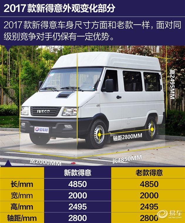 2017款南京依维柯新得意选择深圳宝鸿达总经销