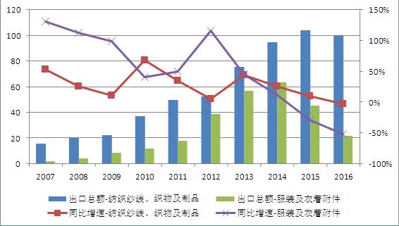 越南国民经济总量_越南美女