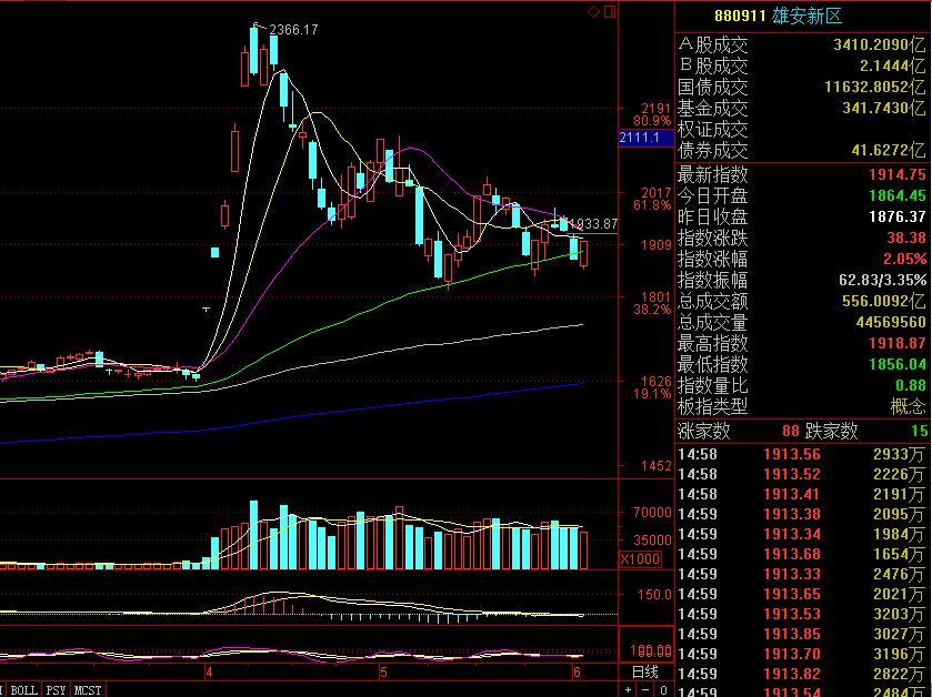 黄斌汉:IPO骤降哪个板块先反弹?