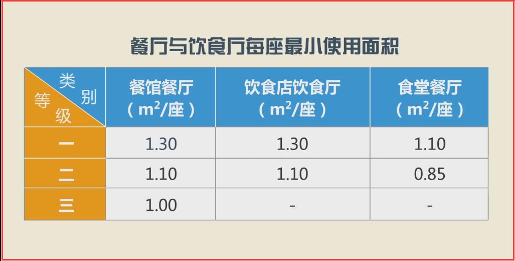 干密度计算公式_人口密度计算公式
