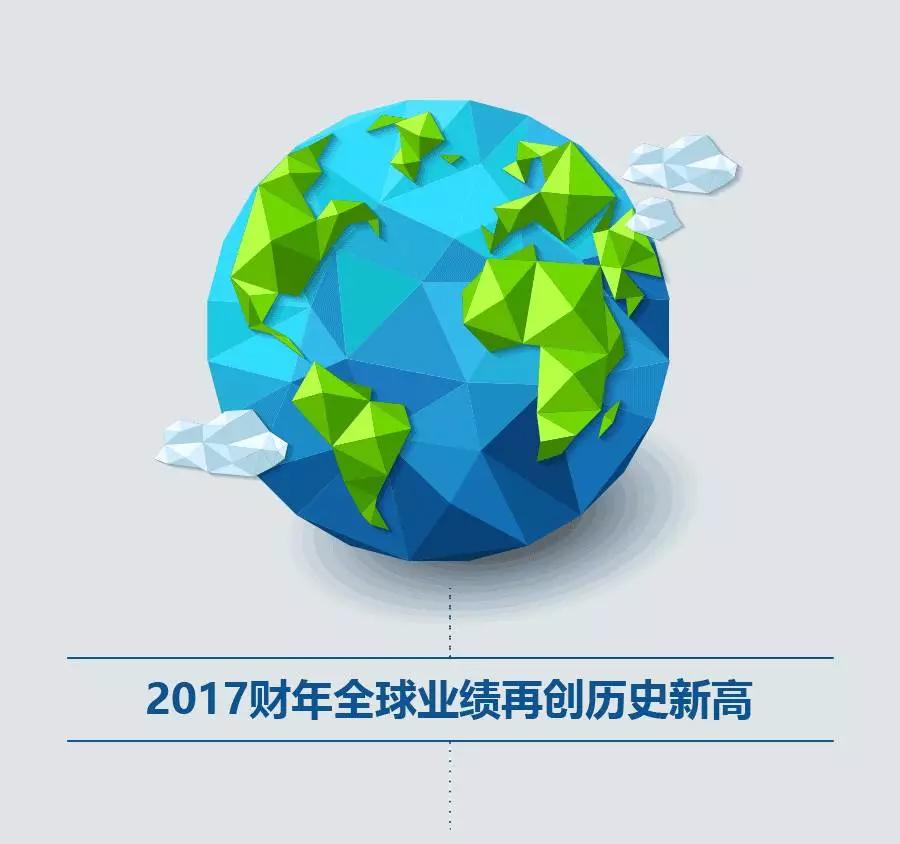 """美敦力2017财报出炉 营业收入297亿美元"""""""