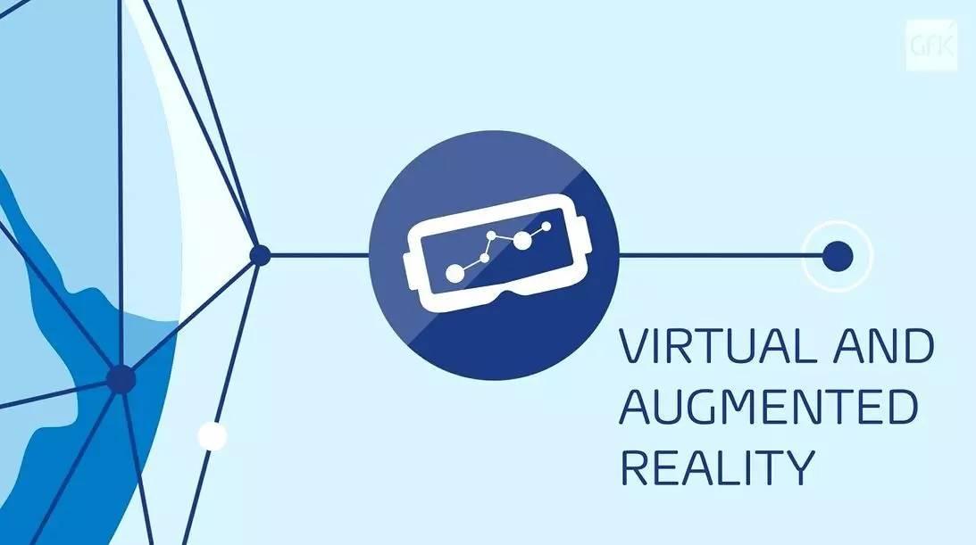 科技趋势中国VR产品出现行业应用兴起之势