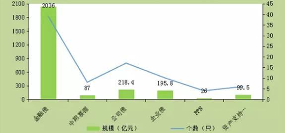 穆迪:中国主权评级下调对国内受评机构的影响有限丨评级机构WeeklyOu