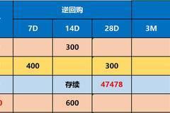 交一元日报20170605