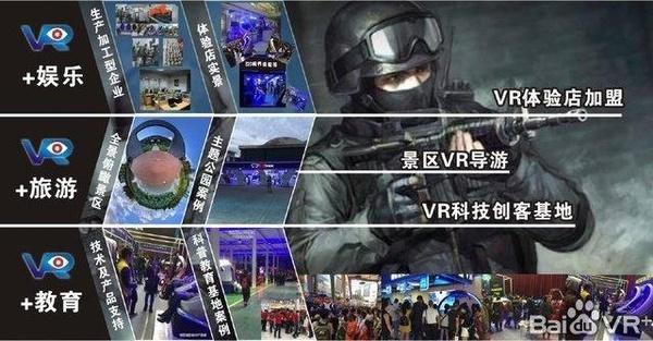"""未来已来,amp34虚拟视界amp34带你进入VR新潮流"""""""