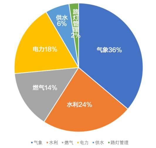 超过8800个工业物联网云中心暴露于公网-DTU数据中心态势感知报告-金笛子企业电子期刊