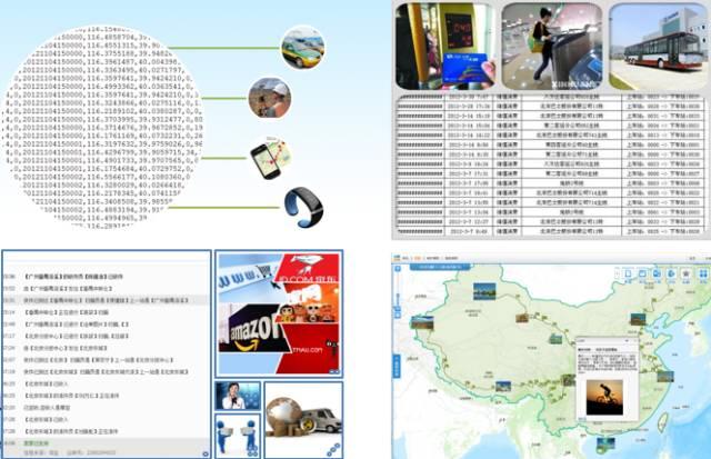 那些年踩过的坑:ArcGIS地理大数据实践  移动互联  第16张