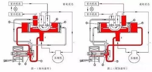 电磁线圈可以拆卸;先导阀与主阀焊接成一体.图片
