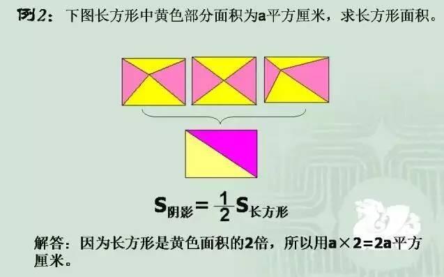 小学数学必考难点讲解 平面图形图片