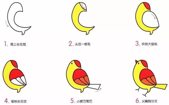 儿童简笔画:贝壳,章鱼,仙人球等,步骤非常详细图片