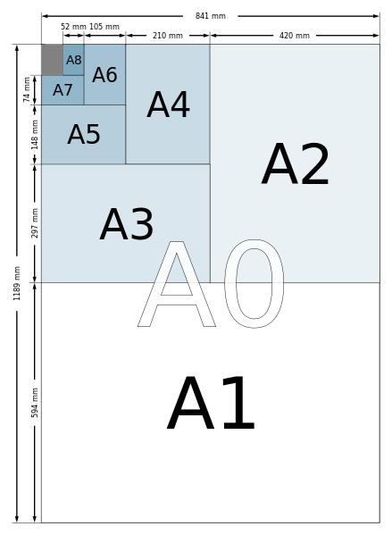 a4纸的像素和分辨率