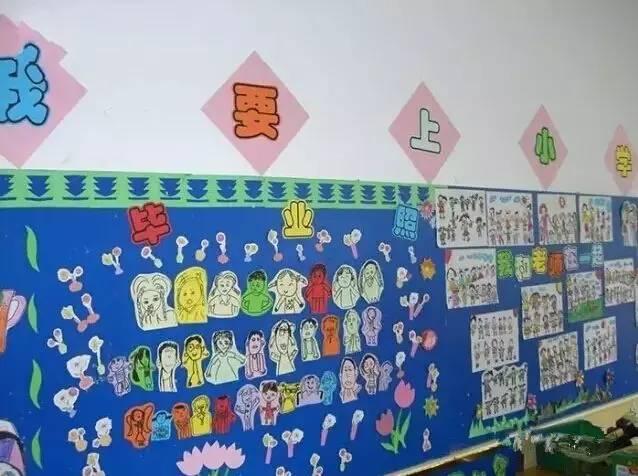 幼儿园毕业班,精美主题墙环境创设!图片