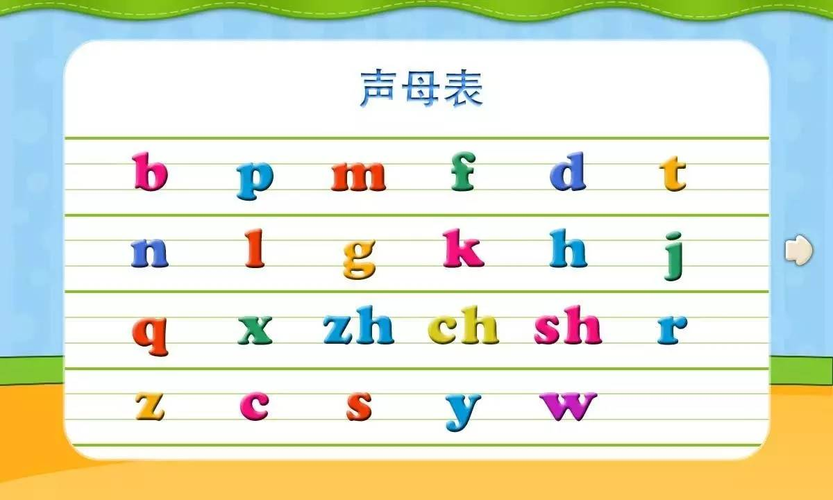 小学语文归类复习 汉语拼音 搜狐教育 搜狐网