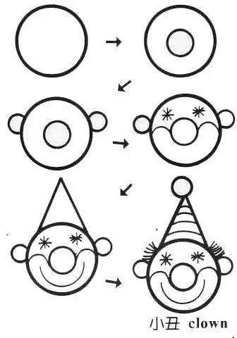 儿童简笔画 一个圆竟然画出近百种可爱有趣的公仔
