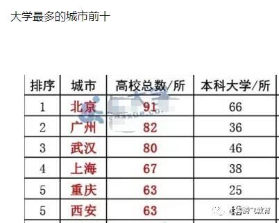 北京现在人口有多少_人少了,不堵了,树多了,霾没了 两年后的北京全面爆发