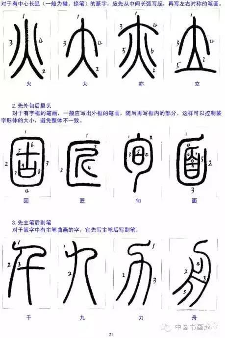 为的笔画顺序图-篆的识辨对照与笔顺特点