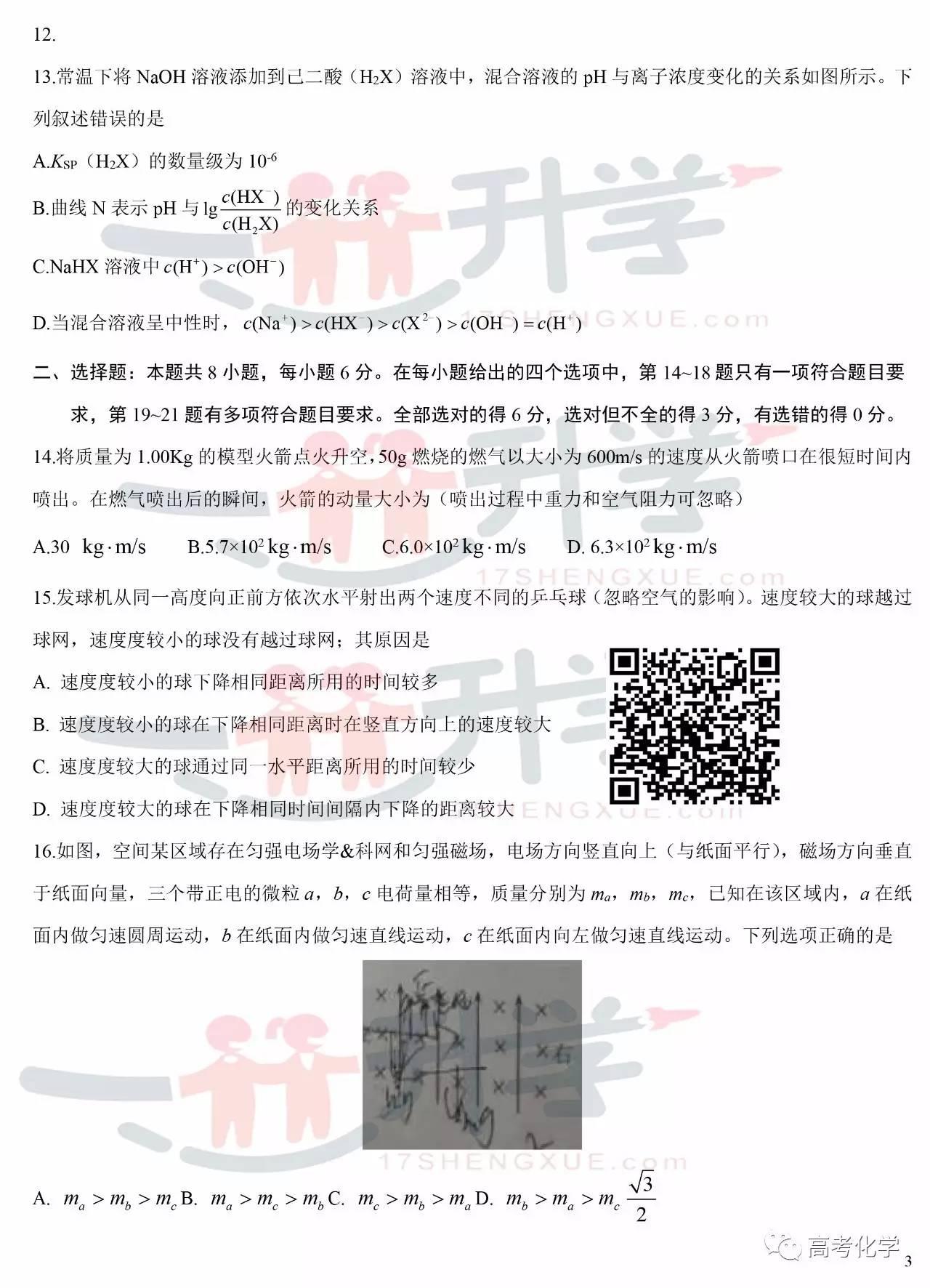 2017年高考全国Ⅰ卷理综真题及答案图片