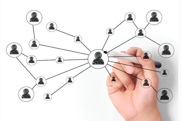 2016微商货源网:微商在百度经验如何引流