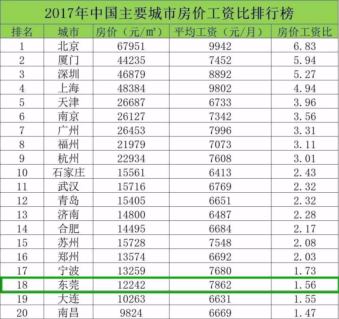国庆各省旅游收入排行_2017俱乐部收入排行