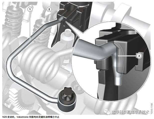 电子系统内的热量管理协调器进行冷却系统调节(例如电动冷却液泵