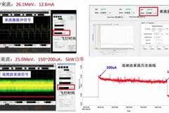 国际首台25MeV连续波超导质子直线加速器通过达标测试