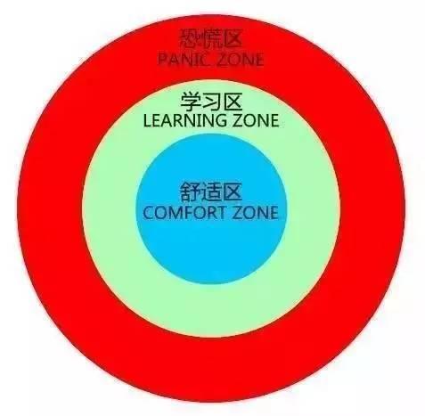 各别人拉开差距的10个终身学习方法-摘转