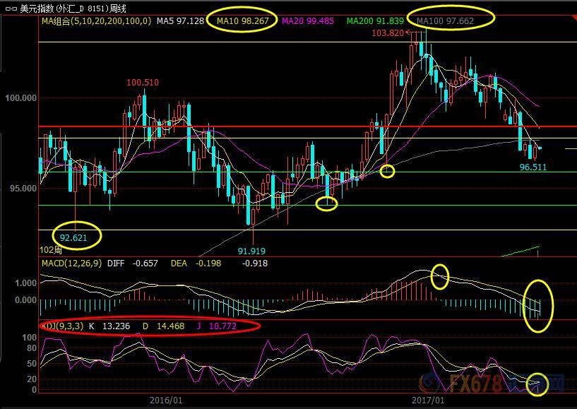 6月12日欧元、英镑、日元、澳元短线交易策略