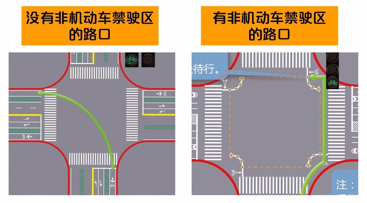 警详解非机动车路口左转,你的方法可能一直都错了