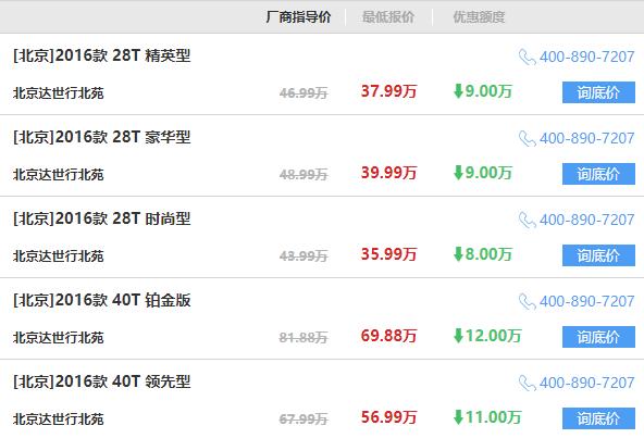 【北京】凯迪拉克CT6最高优惠12万