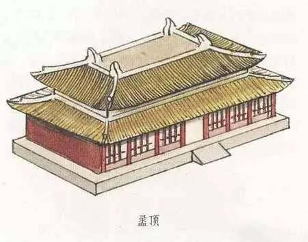 人字顶是一般住宅较常用的屋顶形式,硬山顶,悬山顶都属于人字顶.图片