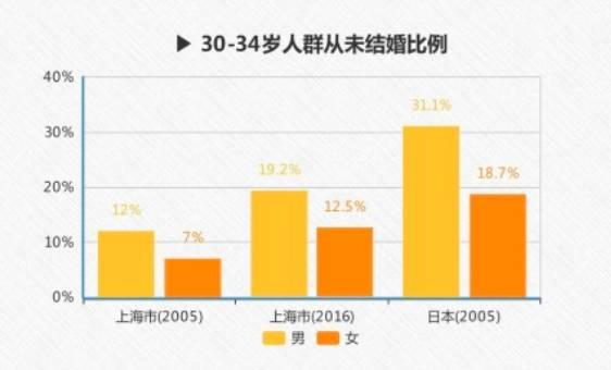 鲍马爷人均_中国人均寿命变化图