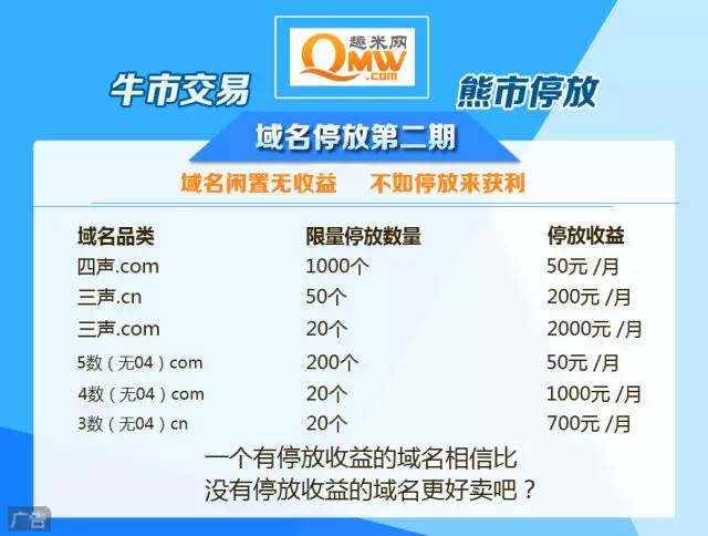 网上如何查看一个域名的ICP备案信息