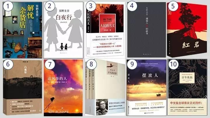 2020畅销书排行榜前十名_畅销书排行榜前十名 2019年好书推荐排行榜