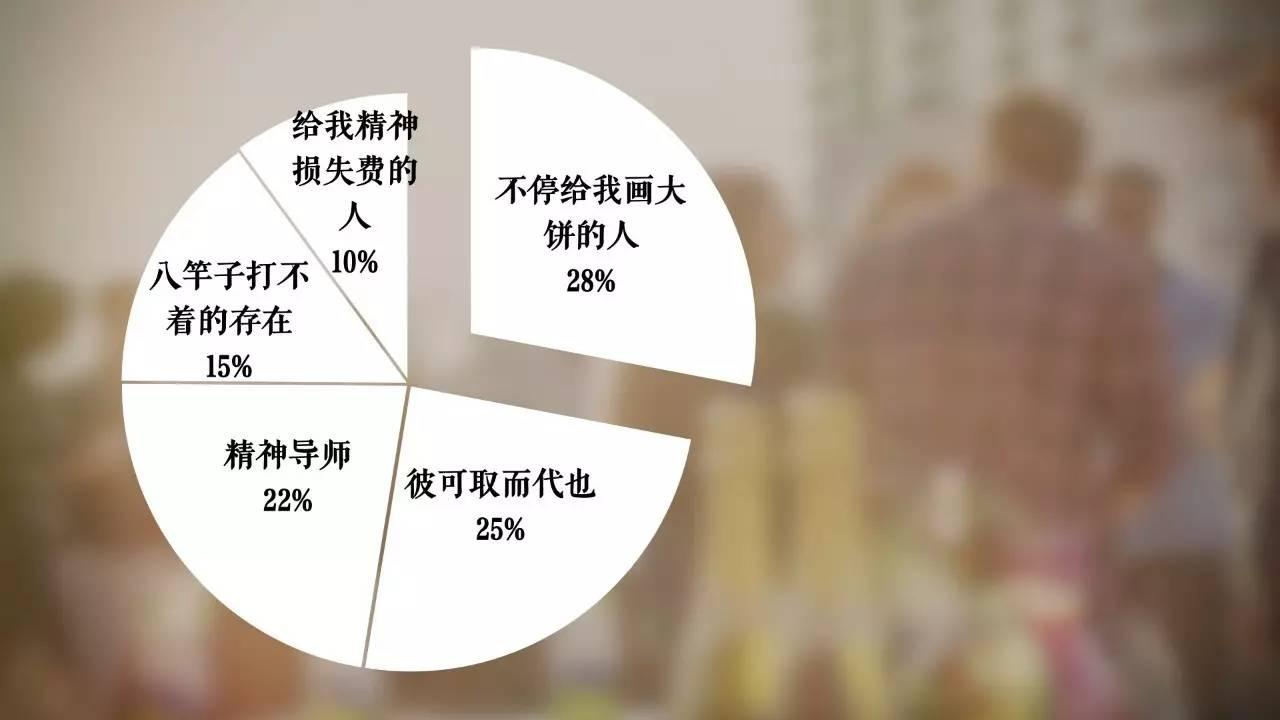 陈春花:激活团队的核心是领导者做出改变晓课堂直播