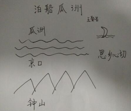 六,板书设计 七,教学反思 【撰写人】_________ 【初审人】图片