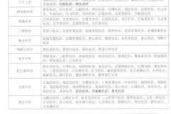 2017武汉汉阳区小升初入学学区划分范围