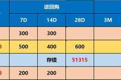 交一元日报20170615