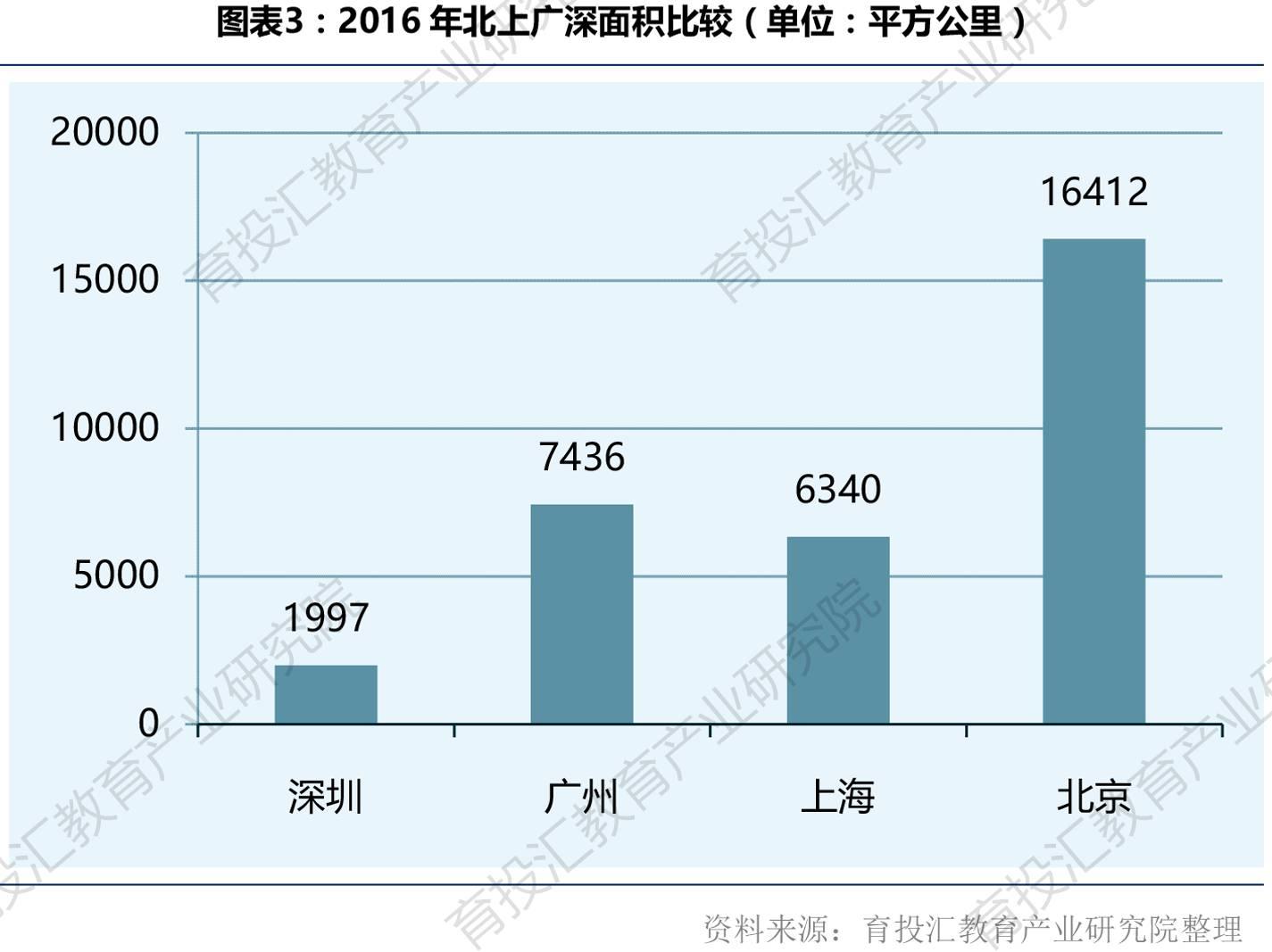 人口结构_上海优化人口结构