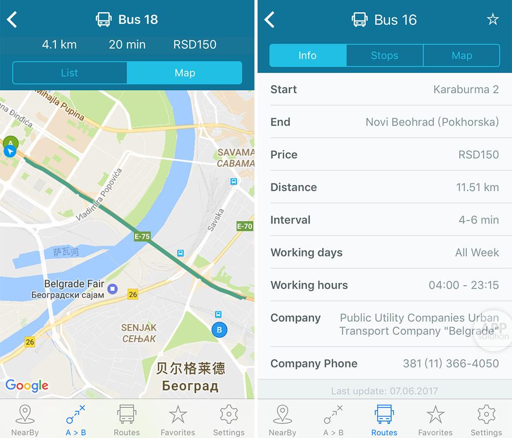 去东欧中亚旅游,这款 app 比 google 地图还好用 - easyway #ios