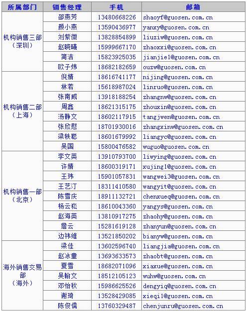 晨会聚焦170616:重点关注宋城演艺