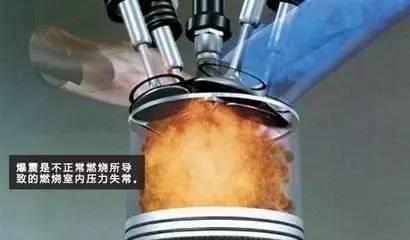 【姿势】发动机敲缸、拉缸及缸垫损坏问题怎么办?