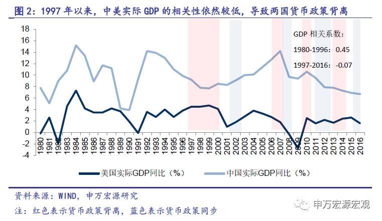 中美两大经济体的总量各是多少_经济
