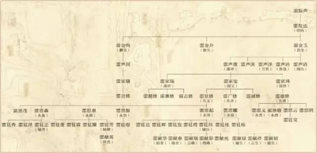 江西第一传奇豪门世家260余年的兴衰!
