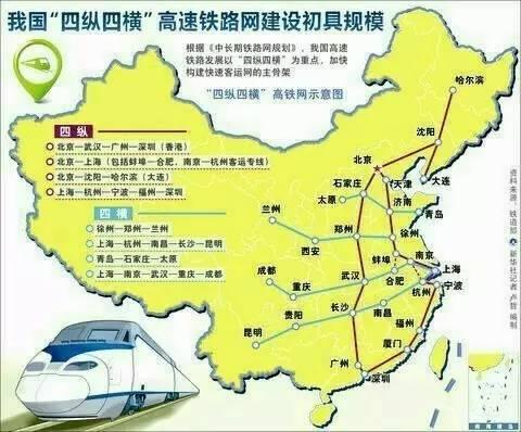 西安高铁特招齐齐哈尔地区初高中学生直接进入高铁工作