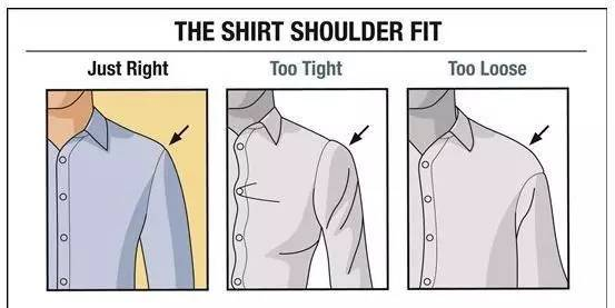 Say bye bye for How to find a dress shirt that fits