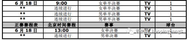 日乒赛直播|樊振东水谷隼